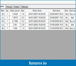 daily data Ninjatrader-dailydata_issue.png
