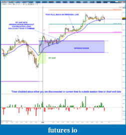 MMichael top step trader combine Journey-es_chart_2_-09-09-2013.png