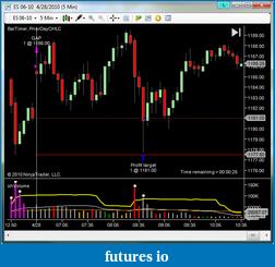 shodson's Trading Journal-20100428-gap-strat-chart.png