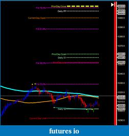 cunparis weekly S&P 500 Outlook-fibs1.png