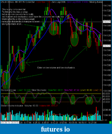 A ZN trade-picture-1.png