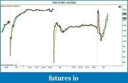 Gapless indicators-adv-5-min-9_6_2013.jpg
