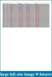 Futurepilot's Topsteptrader Combine Journal-11-sep-2013.pdf