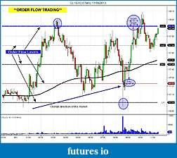 FUTURES ORDER FLOW TRADING-cl-10-13-5-min-11_09_2013-.jpg