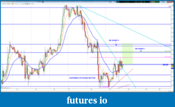 Click image for larger version  Name:CL_CHART_60_MIN_CHART_09-11-2013.png Views:56 Size:296.7 KB ID:123112