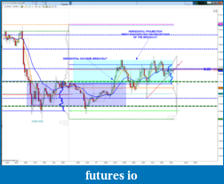 Click image for larger version  Name:CL_CHART_15_MIN_09-11-2013.png Views:69 Size:248.1 KB ID:123113