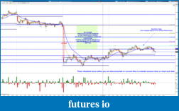 MMichael top step trader combine Journey-cl_09-11-2013_5_minutes_chart.png