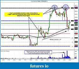 FUTURES ORDER FLOW TRADING-cl-10-13-5-min-12_09_2013-levels.jpg