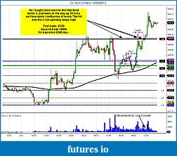 FUTURES ORDER FLOW TRADING-cl-10-13-5-min-12_09_2013-trade.jpg