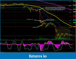 CL & GC Day trading use Indicators, Price action and Fibonacci-12-09-2013-gc-5min.jpg