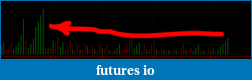 Weis Wave Indicator, can someone help locate. Thanks!-cum-vol-wrong-scann.png