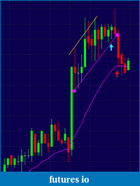 YM day trading with price action - My Journey-1_screen-shot-2013-09-17-10.55.40-pm.png