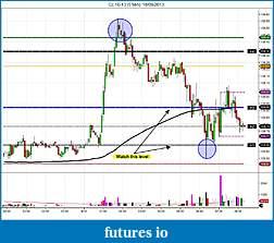 FUTURES ORDER FLOW TRADING-cl-10-13-5-min-18_09_2013.jpg