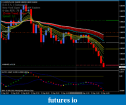Raw's Trades-audchf-9-19.png