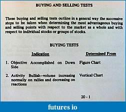 Wyckoff Trading Method-wyckoff-smi-1.jpg