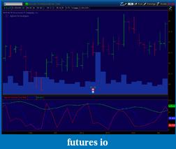 Market Forecast Indicator-mkt.png