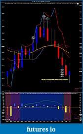 Trading Divergence-cl-06-10-1024-volume-4_29_2010_1139.jpg