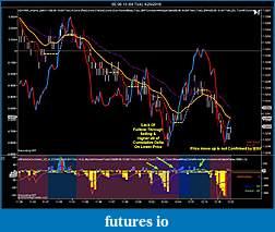 Trading Divergence-6e-06-10-64-tick-4_29_2010_1217.jpg