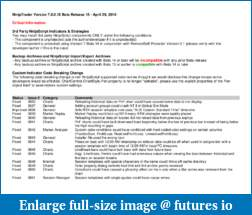 NinjaTrader 7 release notes-nt7-beta-15-release-notes.pdf