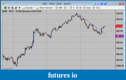 Spread / Pairs Trading - the allure and the reailty-ibm-hp.png