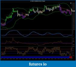 Trading Divergence-es-06-10-4_29_2010-pnf-3-ticks-.jpg