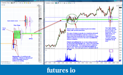 CL Market Profile Analysis-cl043010.png