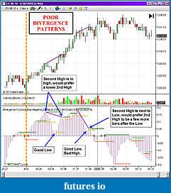 Post your favorite Divergence ind. here-es-bad-divergence-20100430.jpg