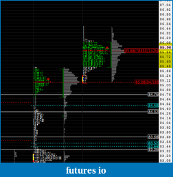 CL Market Profile Analysis-cl-mp-daily.png