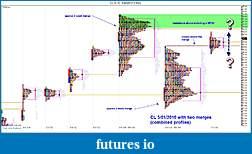 CL Market Profile Analysis-cl-merge-50110.jpg