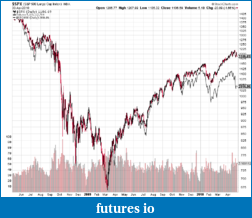 cunparis journal, thoughts, and more-es-stoxx-correlation.png