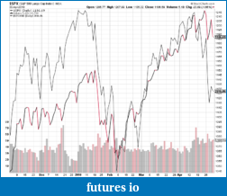 cunparis journal, thoughts, and more-es-stoxx-correlation-2.png