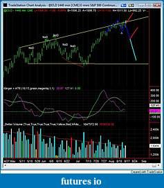 cunparis weekly S&P 500 Outlook-20090816-es-future-path.jpg