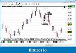 BruteForce-Crude Oil-cl_scalper.jpg