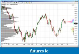 Sort of Market Profile indicator-gommp1.4.png