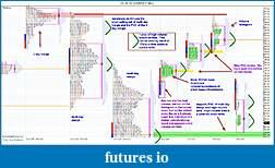 CL Market Profile Analysis-cl050410.jpg
