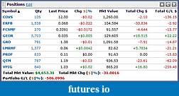 Trading REAL MONEY-stocks-blotter.jpg