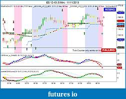 What is this Indicator ?-es-12-13-5-min-11_11_2013.jpg