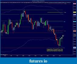 Trading Divergence-larger-timeframe-analysis.jpg