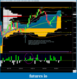 Trading the 6E Old School, With a Twist-old_school_11-18-13.png