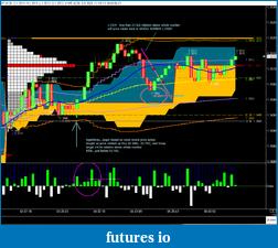 Trading the 6E Old School, With a Twist-old_school_retrace_11-18-13.png