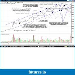 Wyckoff Trading Method-my-analysis.jpg