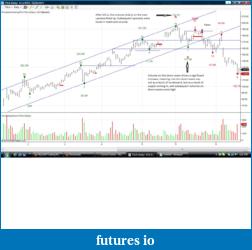 Wyckoff Trading Method-cummulative-volume-analysis.png