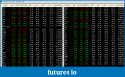 Day Trading Options-bigmoversymbols_with_option_strikes_of_a_differential_of_-1.png