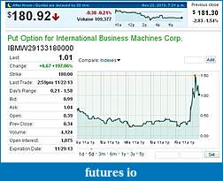 Day Trading Options-ibm18011w5put.jpg