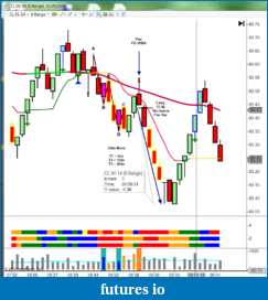 Right Line Trading Method-pwr_1.png