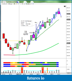 Right Line Trading Method-mom_1.png
