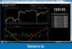Bitcoin - The Big Short?-bitcoinchart-11-30-2013.jpg