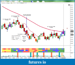 Right Line Trading Method-cl_112713_6.png