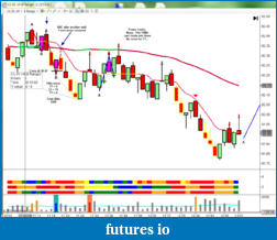 Right Line Trading Method-cl_112713_9.png