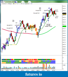 Mike Sullivan Trading Journal-cl_120213_1.png
